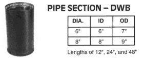 Double Wall Stove Pipe Lengths