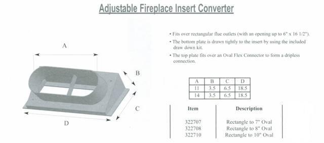 Adjustable Fireplace Insert Converter Servicesales Com