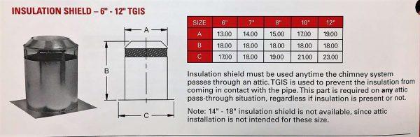 "Insulation Shield 6"""