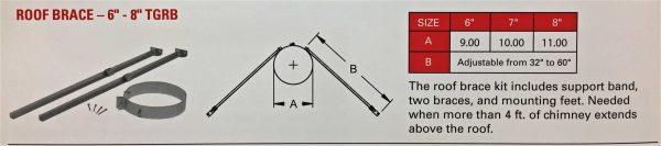 "Roof Brace Kit 6"""