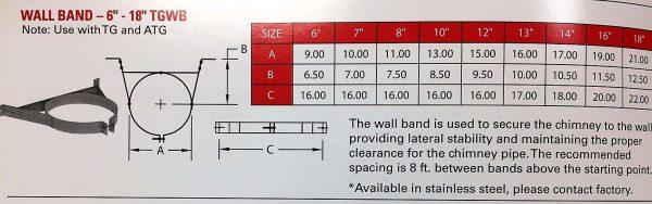 """Wall Band 6"""""""